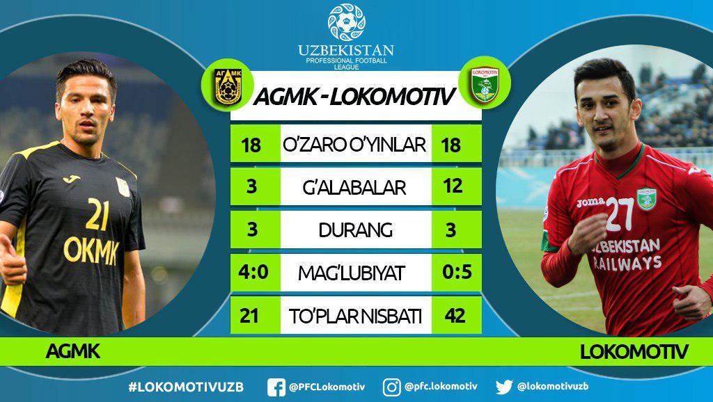 lokomotiv tashkent uzbek club 2018 stat